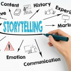 Was ist Storytelling?