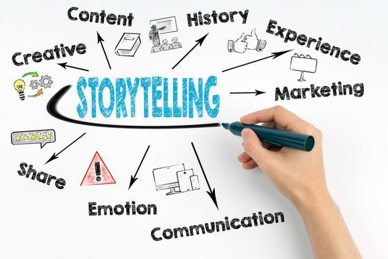 Was ist Storytelling?